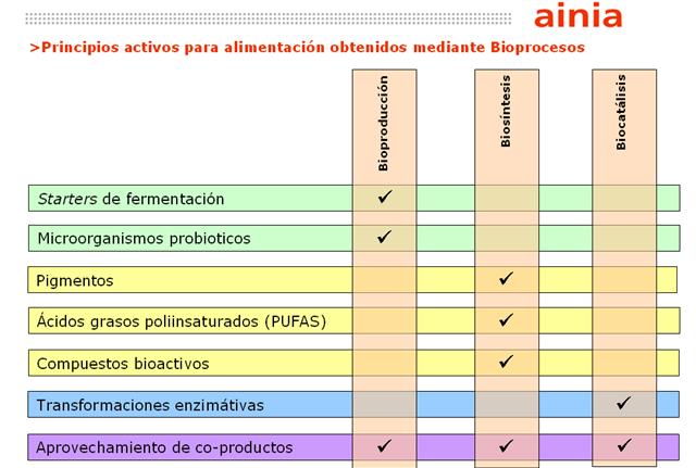 grafico_principios_activos_640